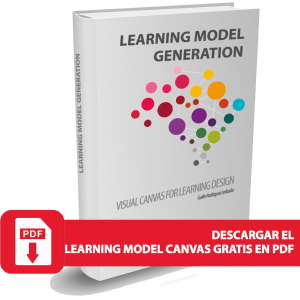 DESCARGA LEARNING MODEL CANVAS